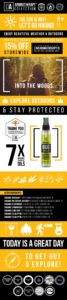 The best natural tick and mosquito repellent for humans and pets - DA Aromatherapy Collection