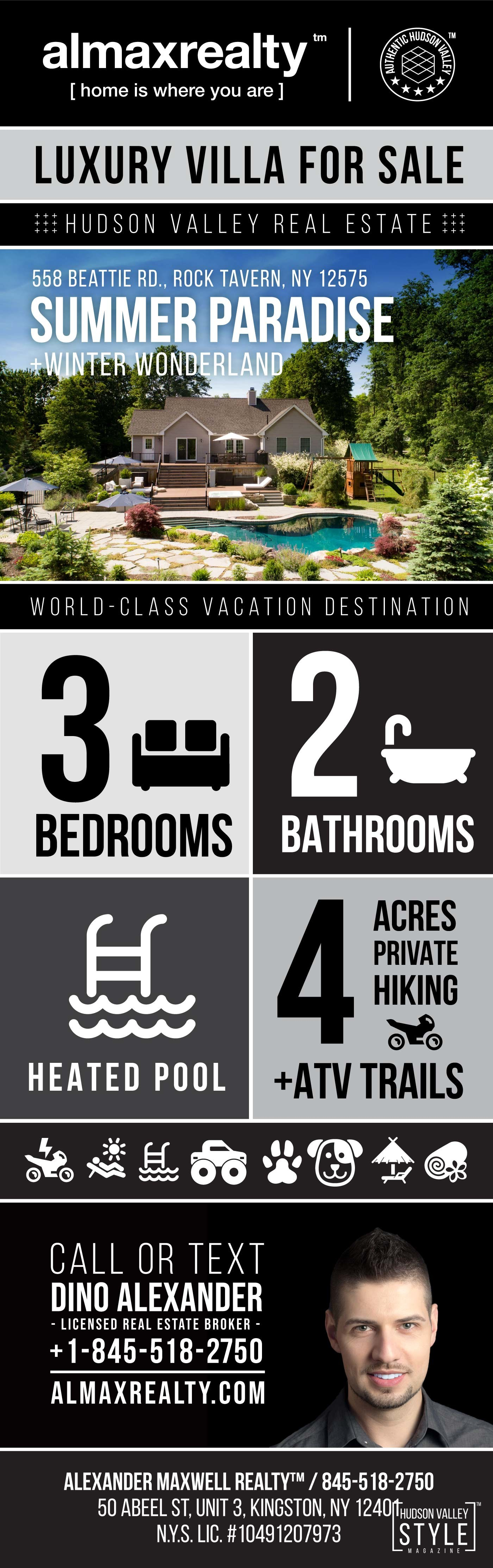 Alexander Maxwell Realty Infographic: Luxury Hudson Valley Home for Sale in Rock Tavern, NY